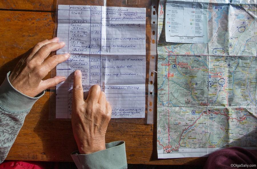 Путь к базовому лагерю Аннапурны