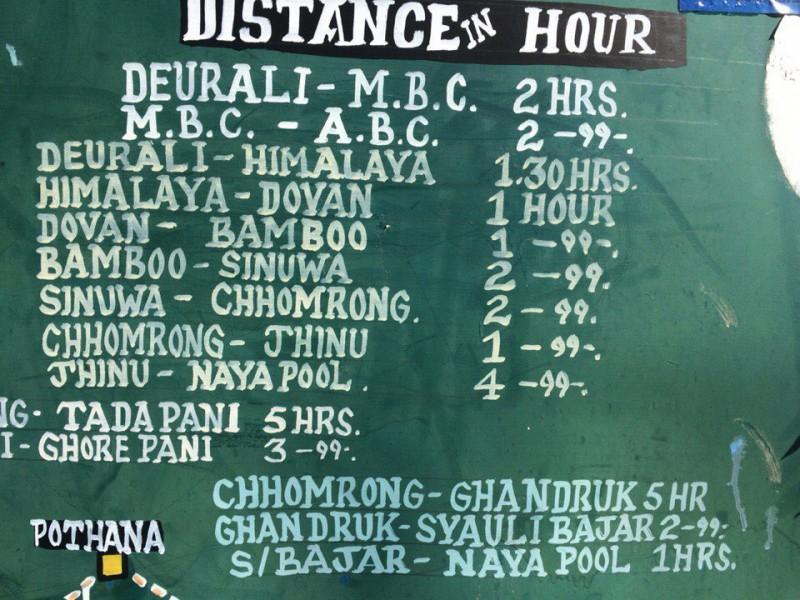 Путь к базовому лагерю Аннапурны - сколько км и часов