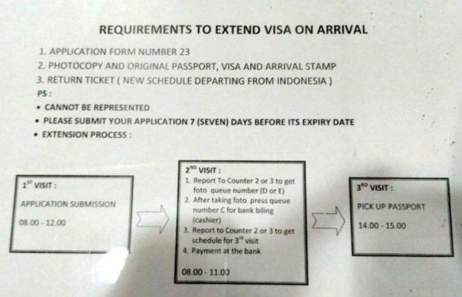 Как продлить визу Бали, схема