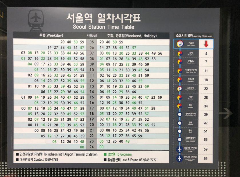 Расписание транспорта из аэропорта в Сеул